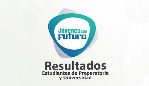 JÓVENES CON FUTURO - Resultados